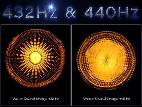 440和432赫兹的声音频率改变世界